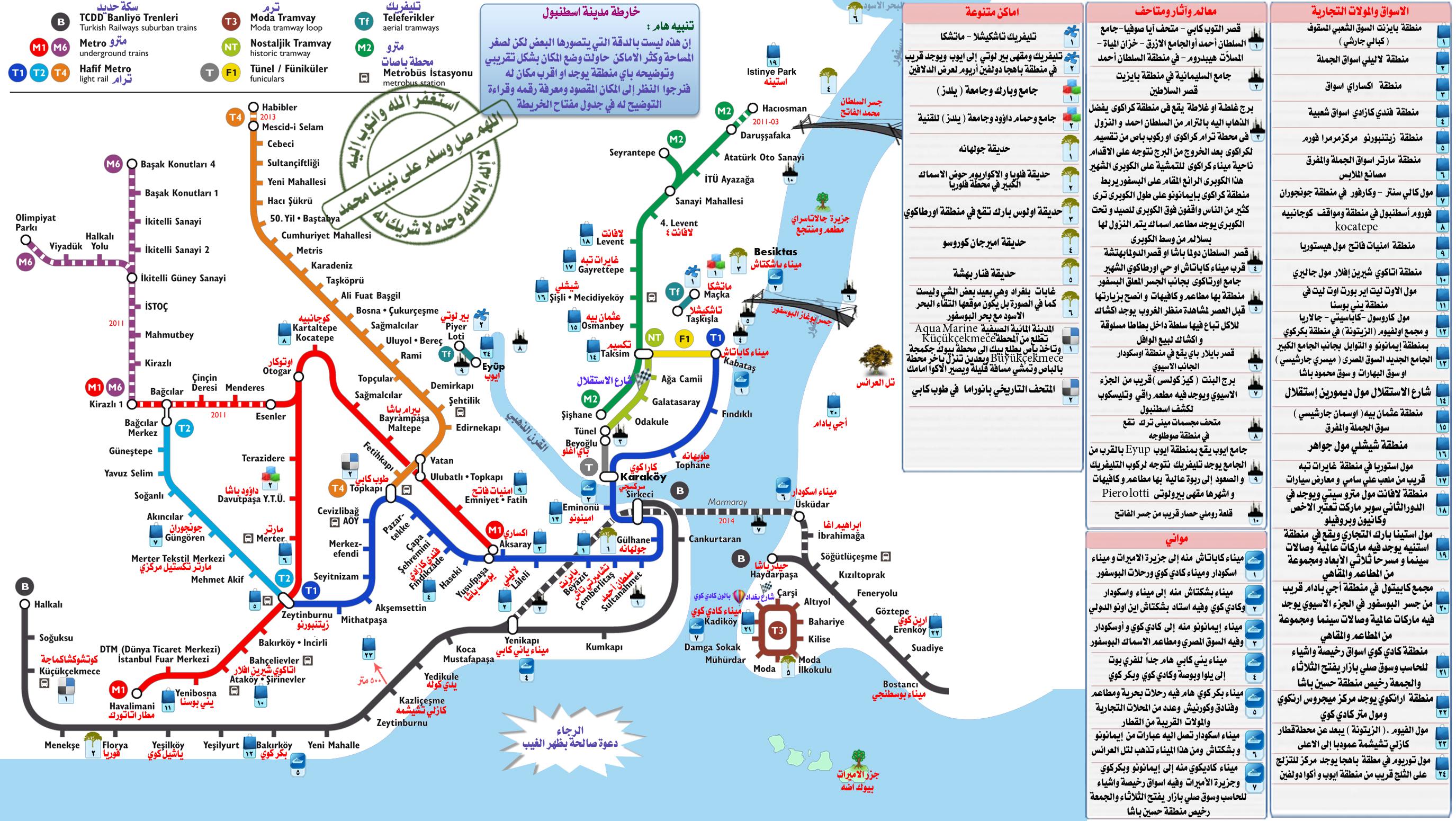 istanbul metro arabic - كيف تستخدم المترو ترام عبارة في اسطنبول ؟ شرح بالصور